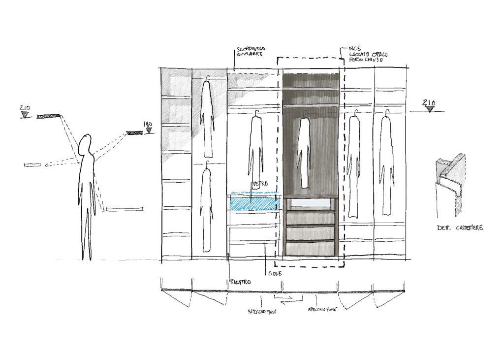 Progetto di interni alva02